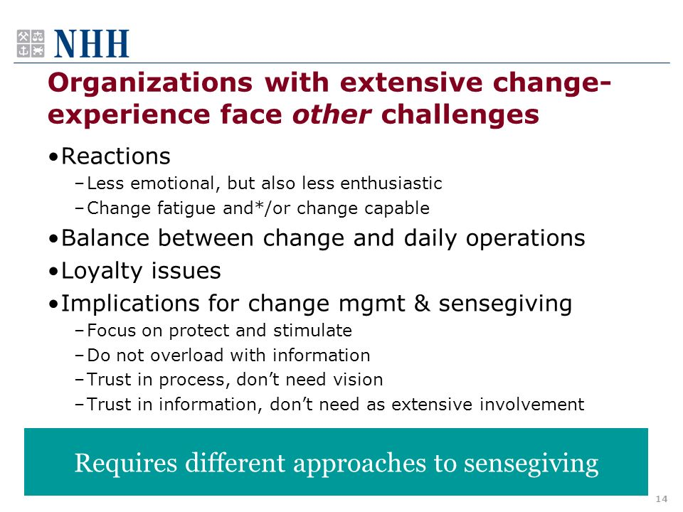 challenges faced by change agents Challenges and opportunities in behavior change dolores albarracín university of illinois at urbana-champaign.