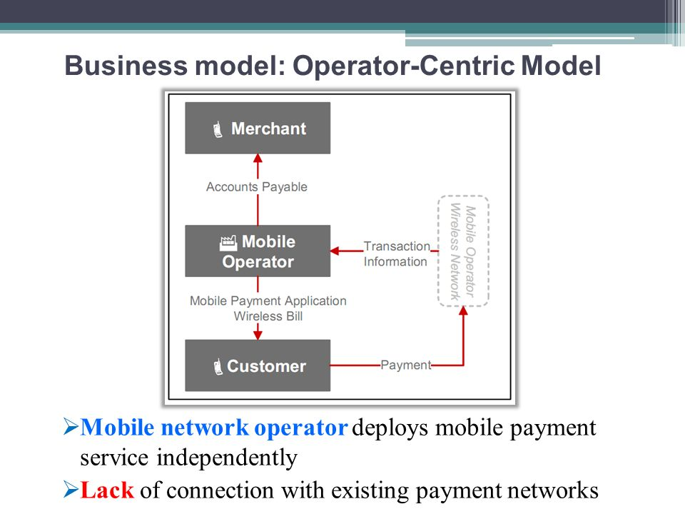 Business model: Operator-Centric Model