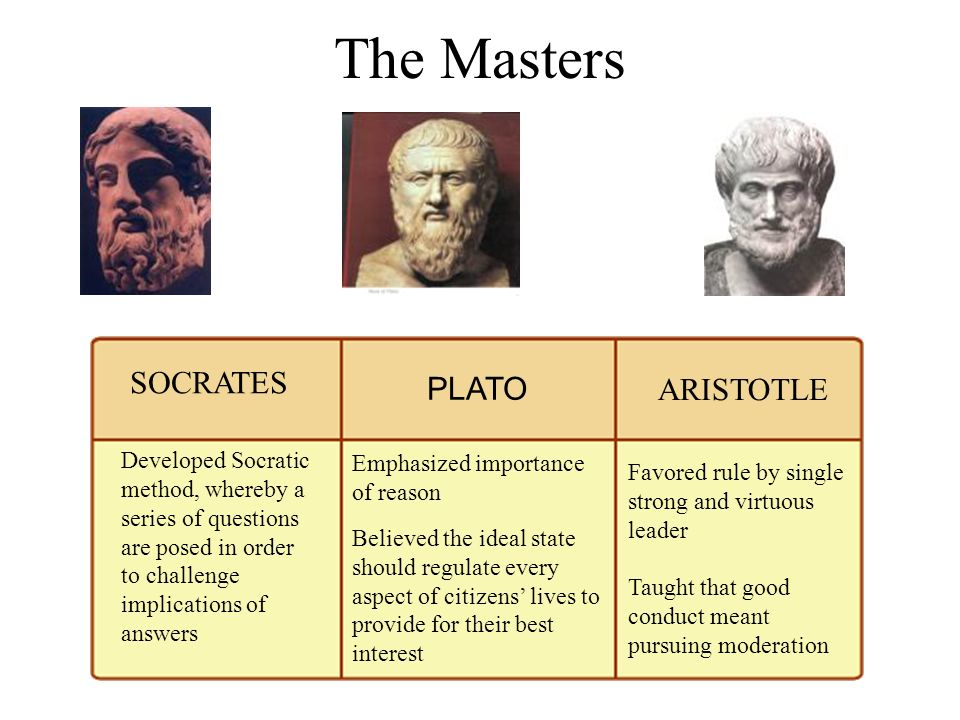 socrates plato and aristotle matrix Socrates, plato, and aristotle were among the greatest minds that have lived in western civilization the three are responsible for shaping society as we know it however, it's important to note that the three believed different things - and that we should keep them separate in our minds.