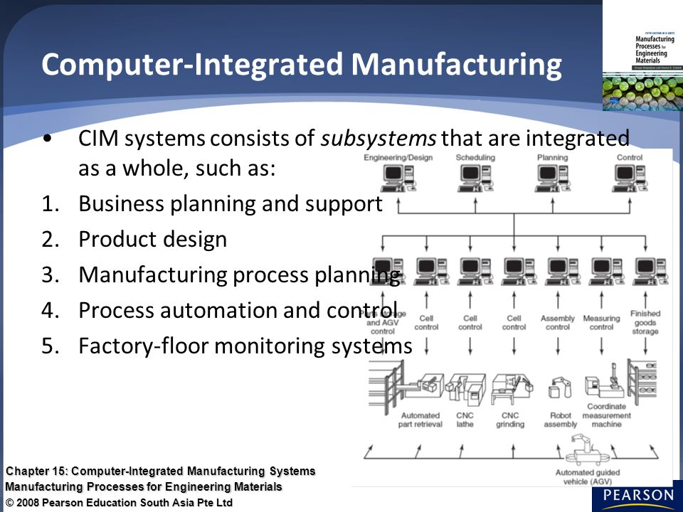 computer production Computers can accelerate productivity growth the evidence can be found by comparing computer if investment in new computers allows the production of.