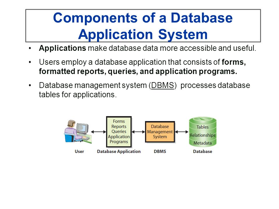 how to create dbms application