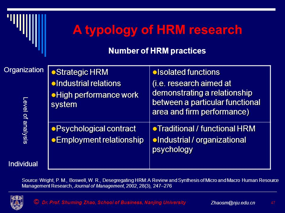 practice of hrm Human resource management (hrm) has grown very popular over the  idea  behind the hrm-performance presumption is that hr practices.