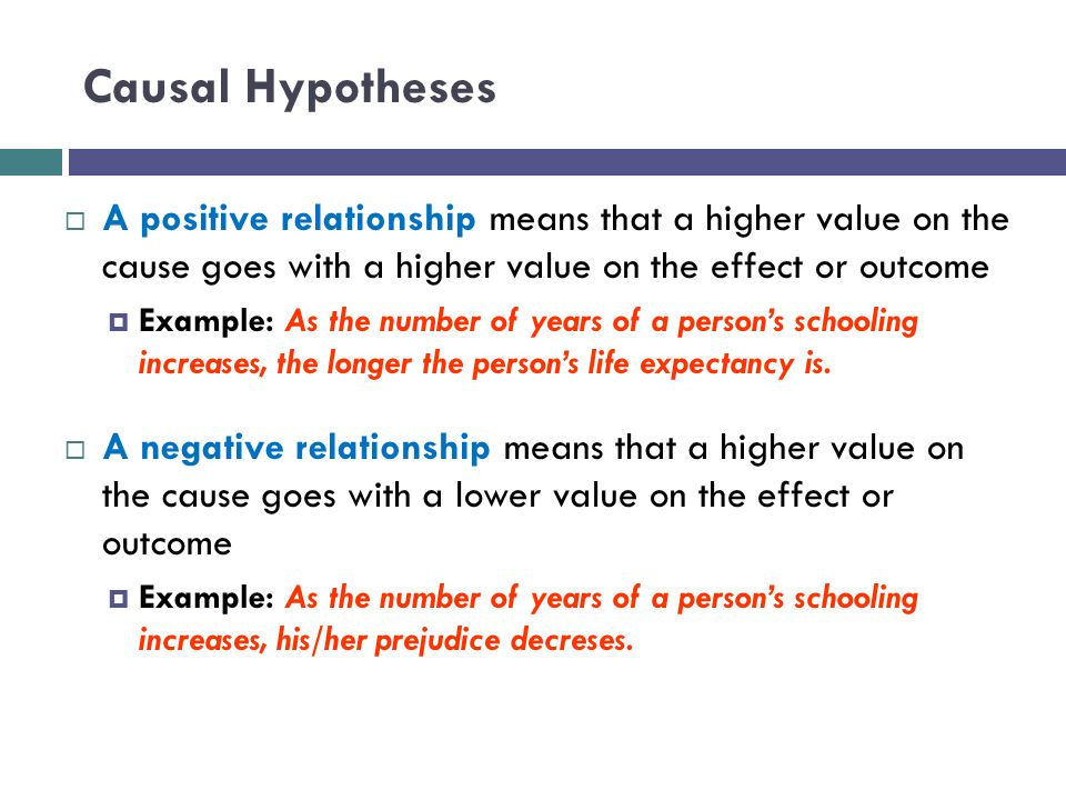 testing hypotheses and theories versus generating hypotheses and building theory Generating a research hypothesis: however, hypotheses are not unique to research if a hypothesis is continually supported, it may evolve into a theory (leedy and ormrod, 2001) as a.