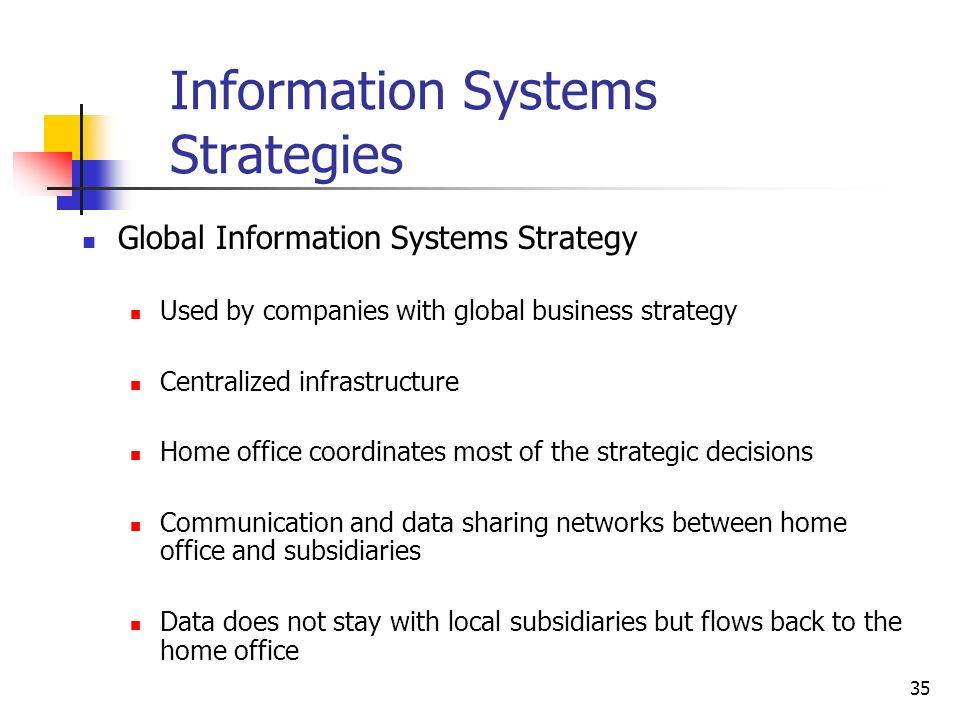 information systems strategy of coca cola This lesson examines and analyzes how the management process and strategy at coca-cola have developed we look at the current organizational for teachers for schools for companies login sign up business 104: information systems and computer applications.