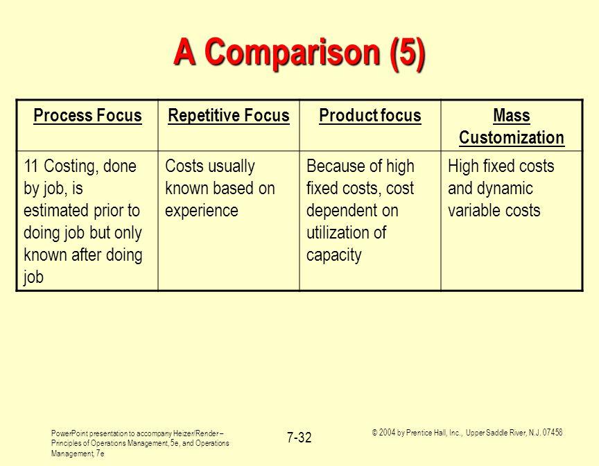A Comparison (5) Process Focus Repetitive Focus Product focus