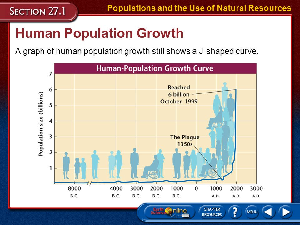 Section   Populations And The Use Of Natural Resources