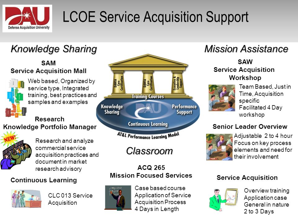 LCOE Service Acquisition Support