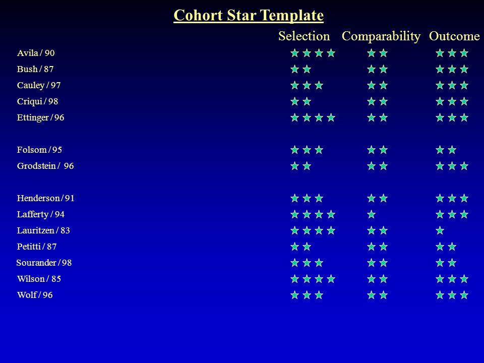 Cohort Star Template Selection Comparability Outcome Avila / 90