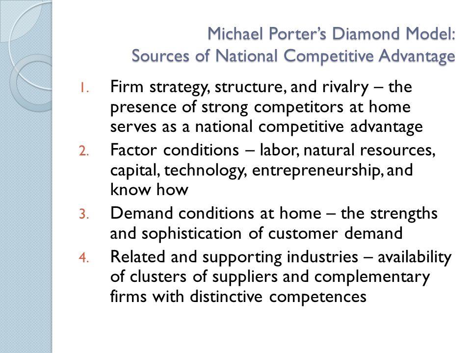 International business ppt video online download - Porter s model of competitive advantage ...
