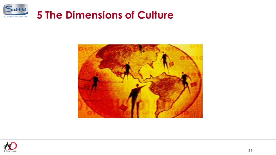 5 culture dimension This is not in line with the dutch culture, because the power distance is a lot lower in dutch organizations and although the spanish culture has a higher score on this dimension, it is still a lot lower than the score of my cultural profile (see figure 2).