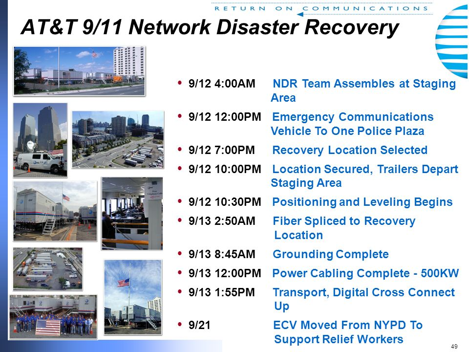 Business Continuity And Disaster Recovery Strategies. Patient Registration Form Template. Cd Booklet Template. Sample Letters To College Coaches Template. Resume Template Cover Letter Template. Certificate Templates Word. Quotes About Social Media Template. Name Badges Templates Microsoft Word. Most Used Resume Format Template