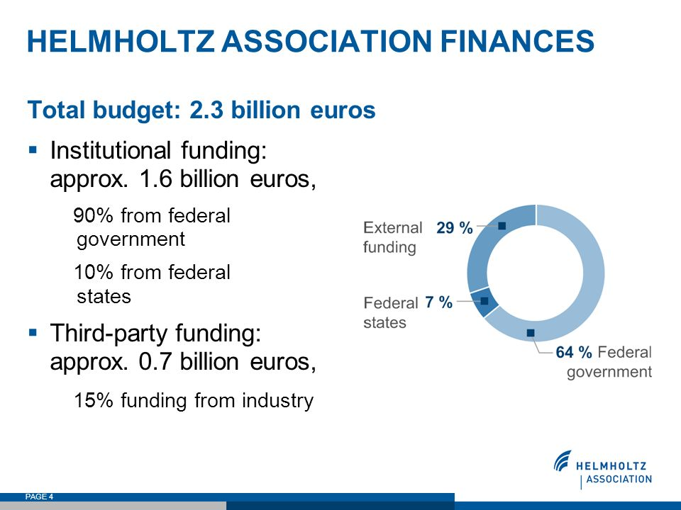 HELMHOLTZ ASSOCIATION FINANCES