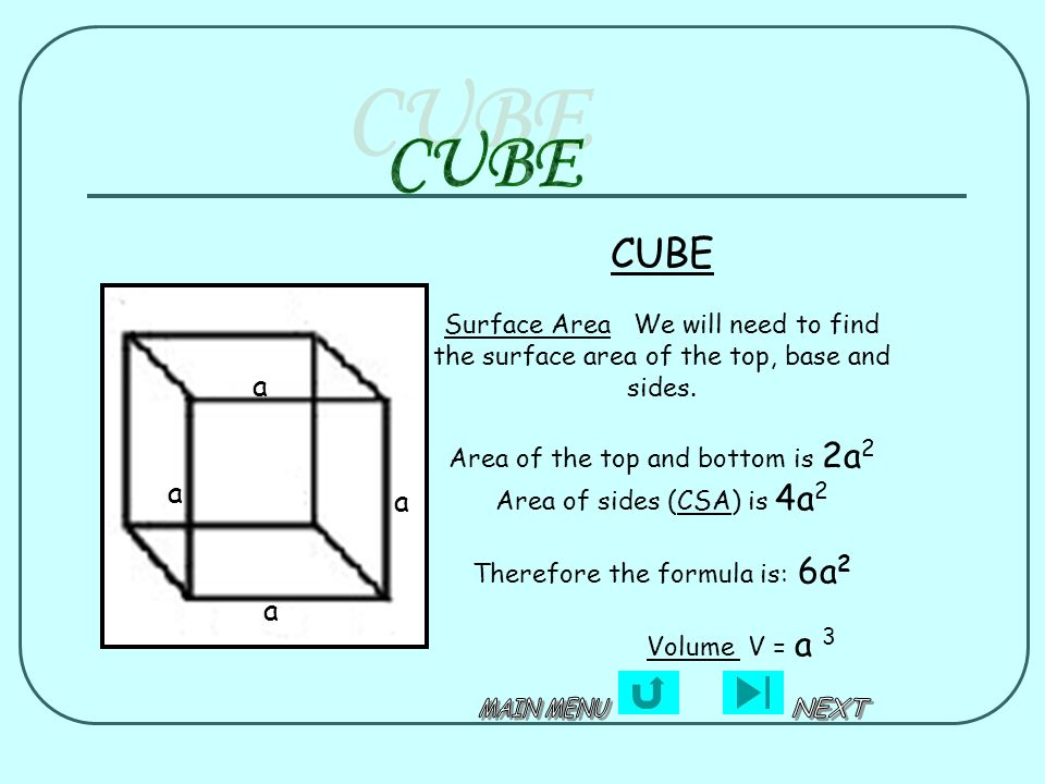 how to get the surface area of a cube