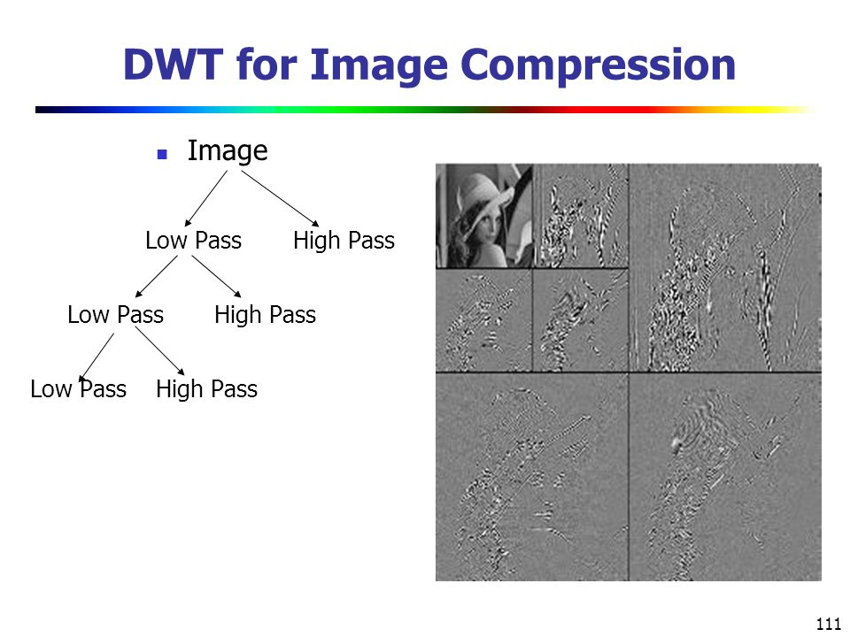 DWT for Image Compression