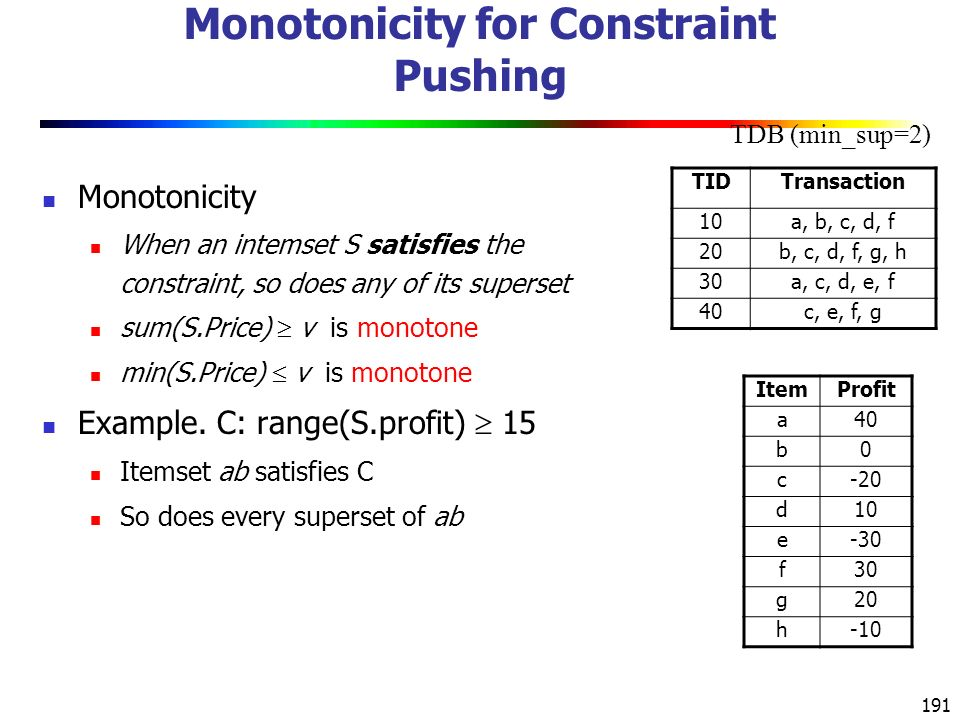 Monotonicity for Constraint Pushing