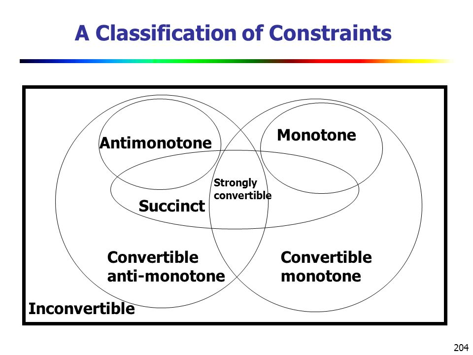 A Classification of Constraints