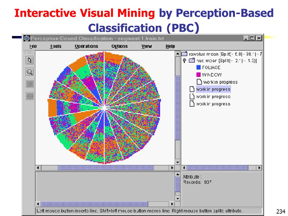 Interactive Visual Mining by Perception-Based Classification (PBC)