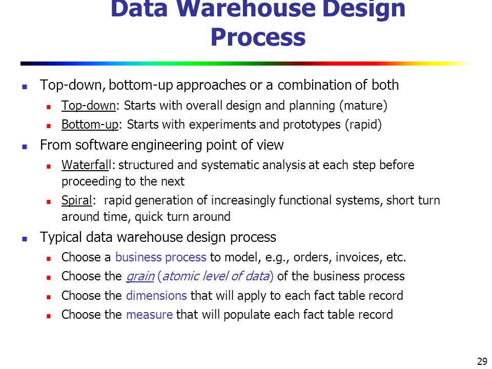 Unit I Data Warehouse And Business Analysis Ppt Download