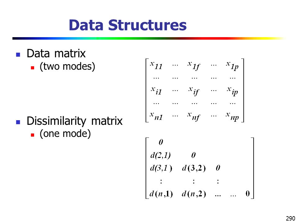 Data Structures Data matrix Dissimilarity matrix (two modes)