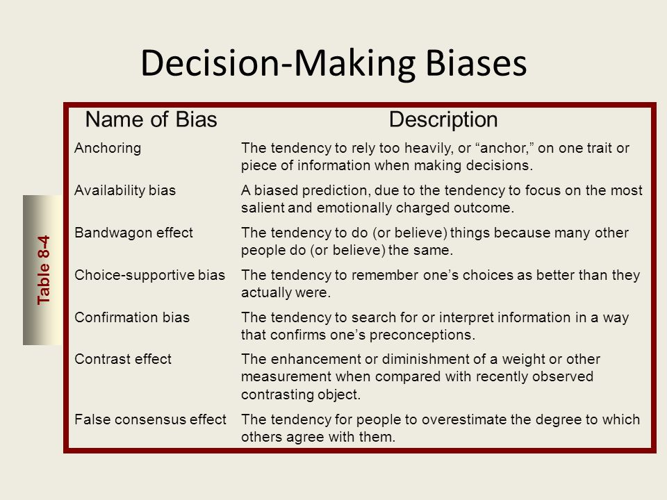 """the bias and false information in a biography The students were handed packets of information about a pair of firefighters,  frank k and george h frank's bio noted that, among other things, he had a   consider what's become known as """"confirmation bias,"""" the tendency  nor did  they have to contend with fabricated studies, or fake news, or twitter."""
