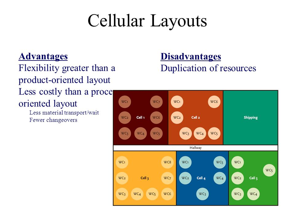 cellular manufacturing advantages and disadvantages pdf