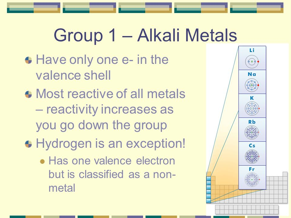 Group 1 – Alkali Metals Have only one e- in the valence shell