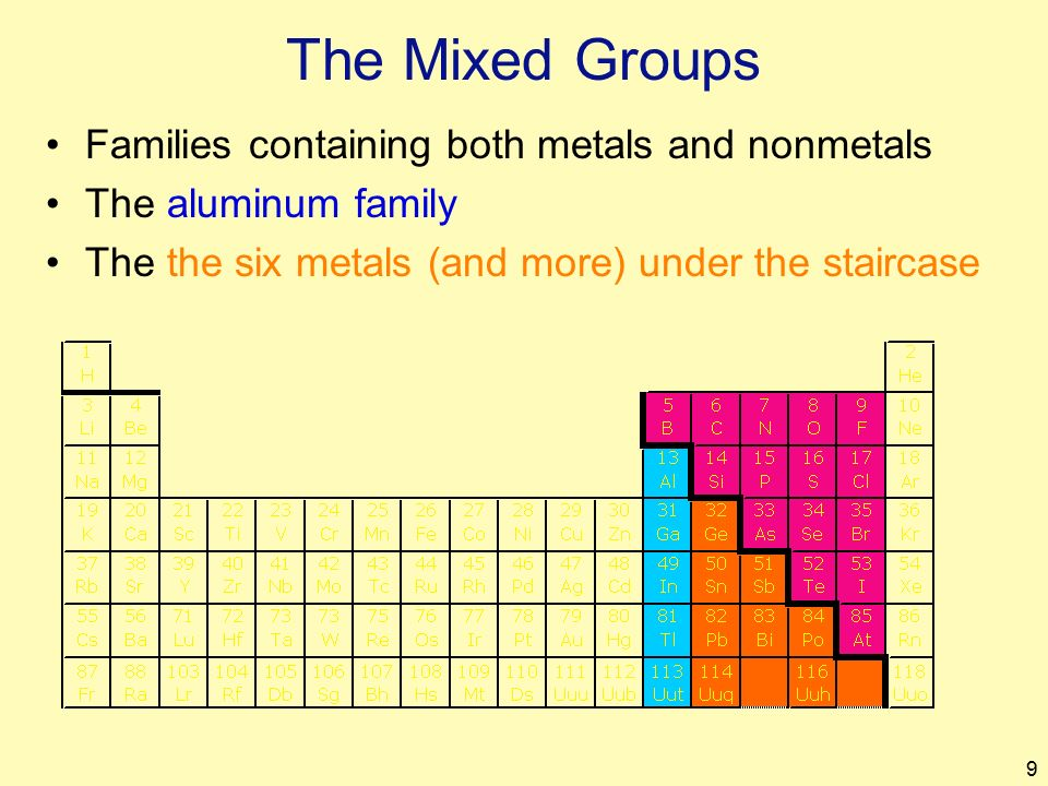 Properties Of Group   Transiton Metals