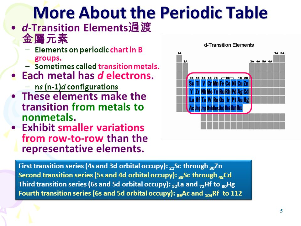 variations in properties in the third row of the periodic table Periodic table and atomic properties basic concept periodic table - a tabular arrangement of elements in rows (periods) and columns (groups) in the order of their.