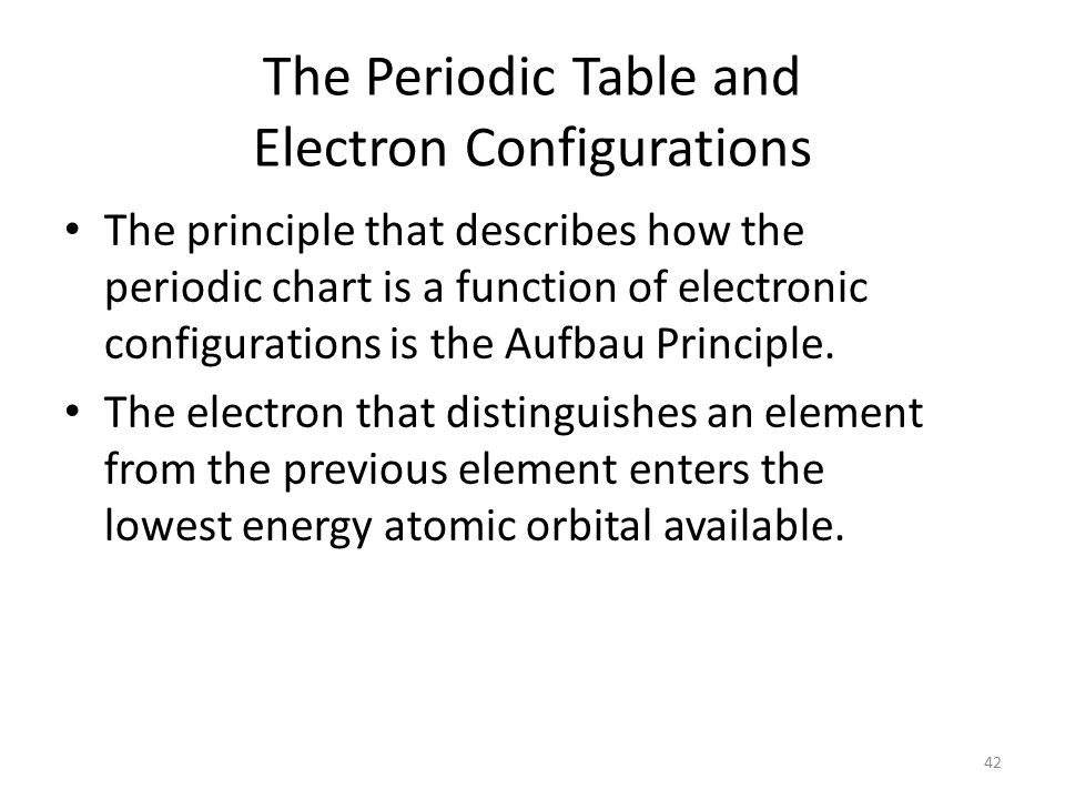 Periodic Table Electron Configuration Chart Choice Image  Periodic