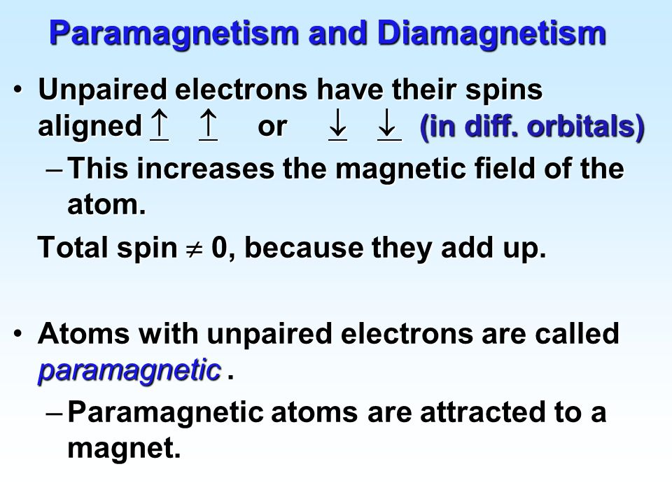 Paramagnetism and Diamagnetism