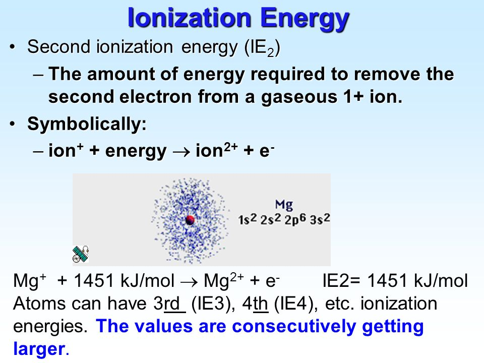 Ionization Energy Second ionization energy (IE2)