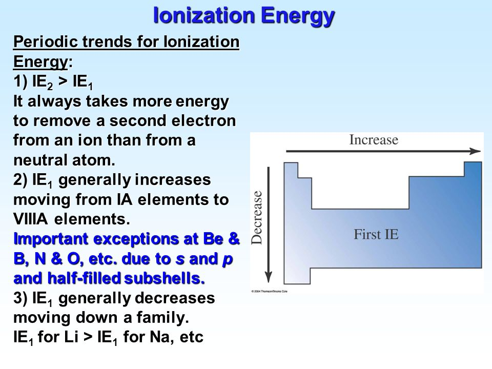 Ionization Energy Periodic trends for Ionization Energy: