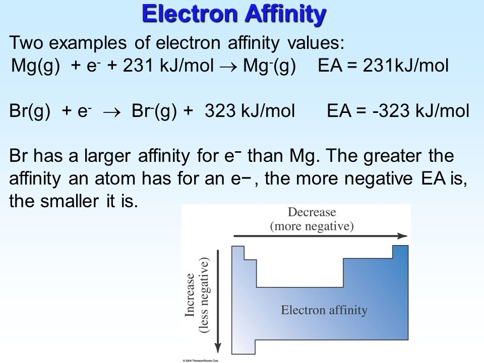 Electron Affinity Two examples of electron affinity values: