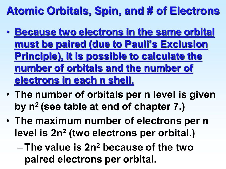 Atomic Orbitals, Spin, and # of Electrons