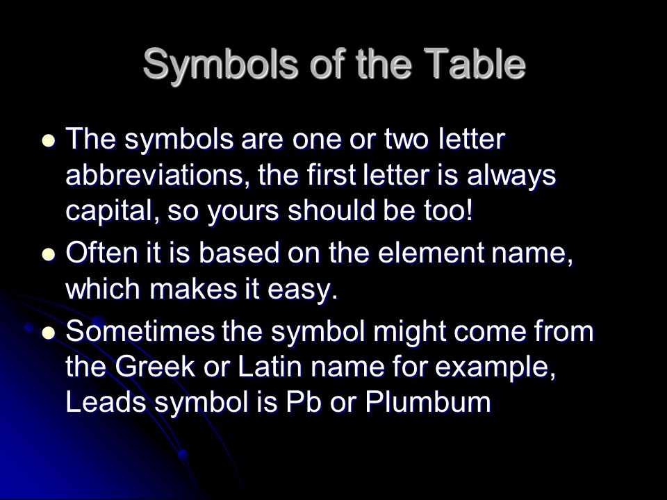 The periodic table chapter 5 section ppt download symbols of the table the symbols are one or two letter abbreviations the first letter urtaz Image collections