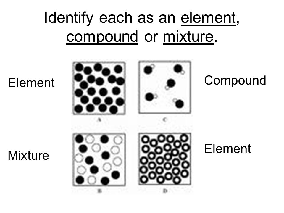 Identify each as an element, compound or mixture.