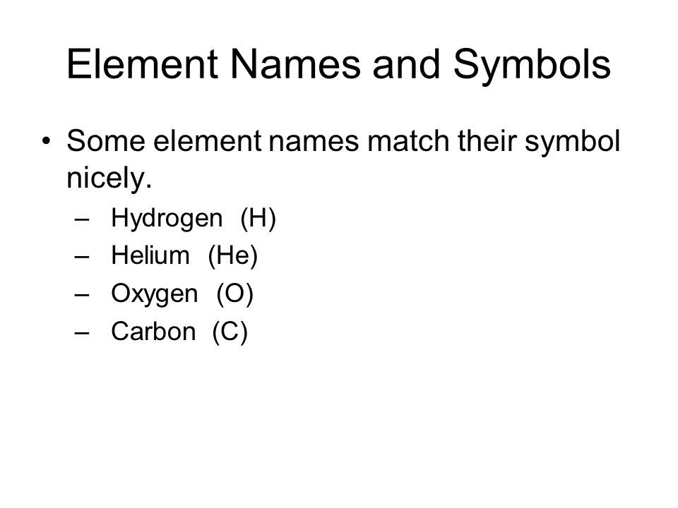 Element Names and Symbols