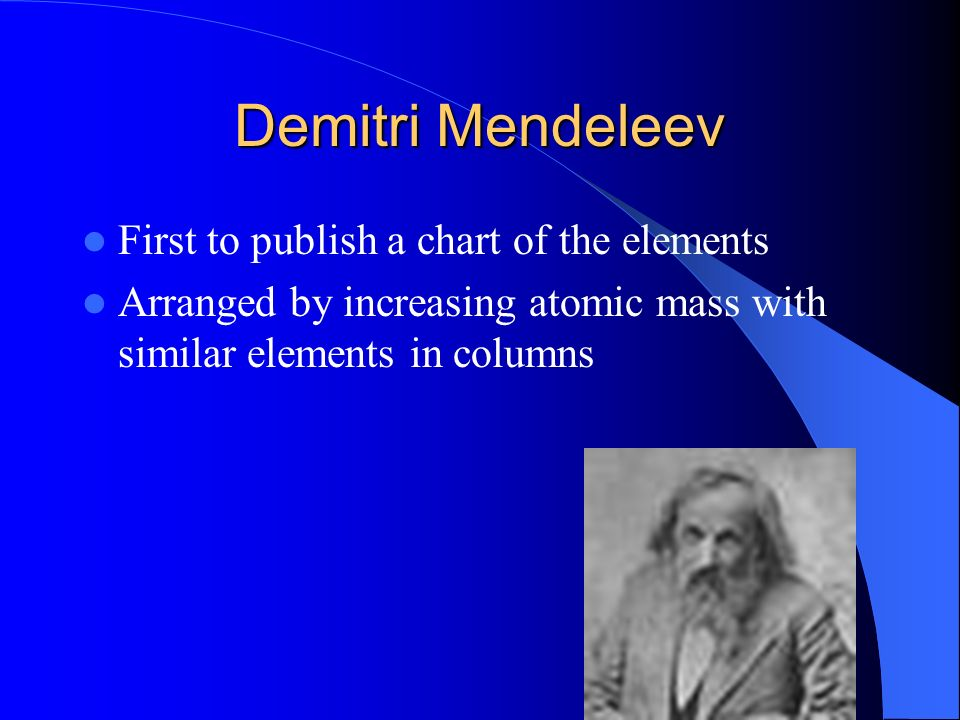 Demitri Mendeleev First to publish a chart of the elements