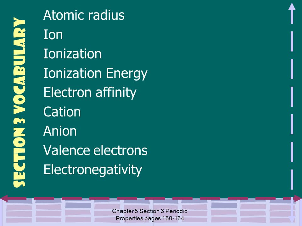 Modern chemistry chapter 5 the periodic law ppt download section 3 vocabulary atomic radius ion ionization ionization energy urtaz Image collections