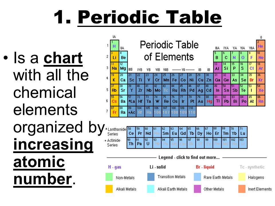 Periodic table physical properties of periodic table for Table properties