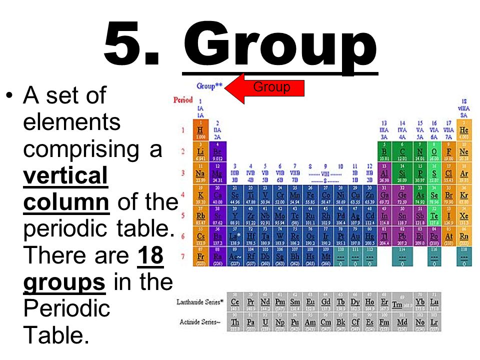 5. Group Group. A set of elements comprising a vertical column of the periodic table.