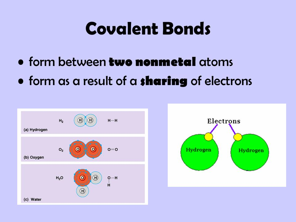 Covalent Bonds form between two nonmetal atoms
