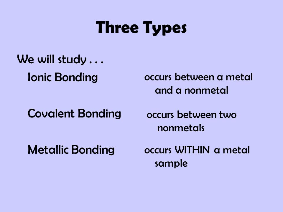 Three Types We will study Ionic Bonding Covalent Bonding