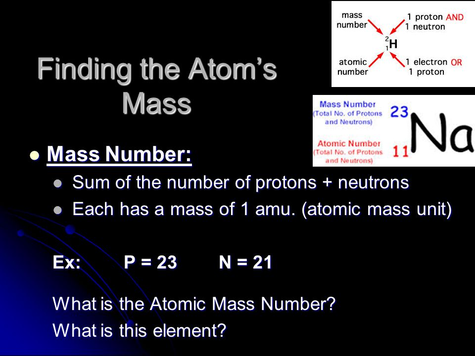 Finding the Atom's Mass