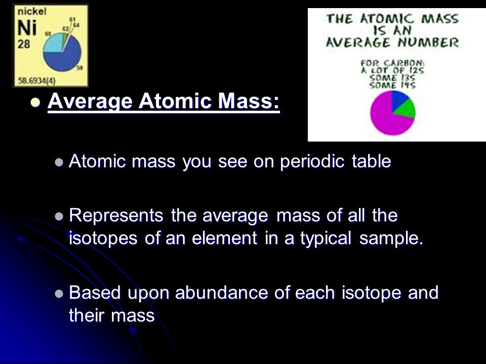 Average Atomic Mass: Atomic mass you see on periodic table