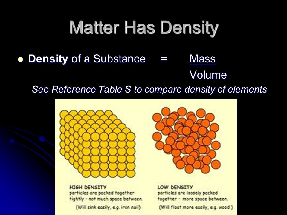 Matter Has Density Density of a Substance = Mass Volume