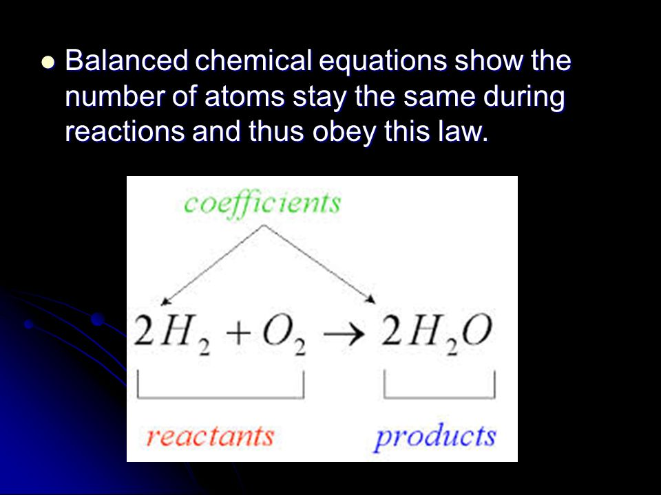 Balanced chemical equations show the number of atoms stay the same during reactions and thus obey this law.