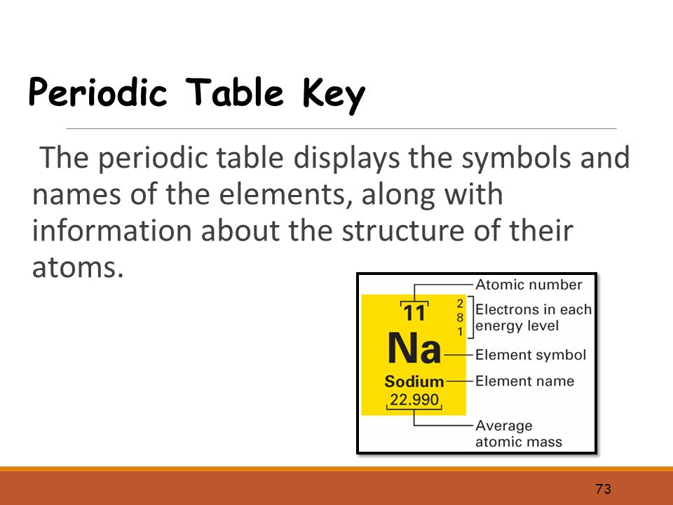 chapter 6 the periodic table ppt download - Periodic Table Key
