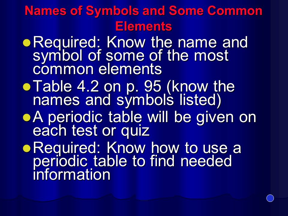 Chapter 4 atoms and elements ppt video online download names of symbols and some common elements urtaz Choice Image
