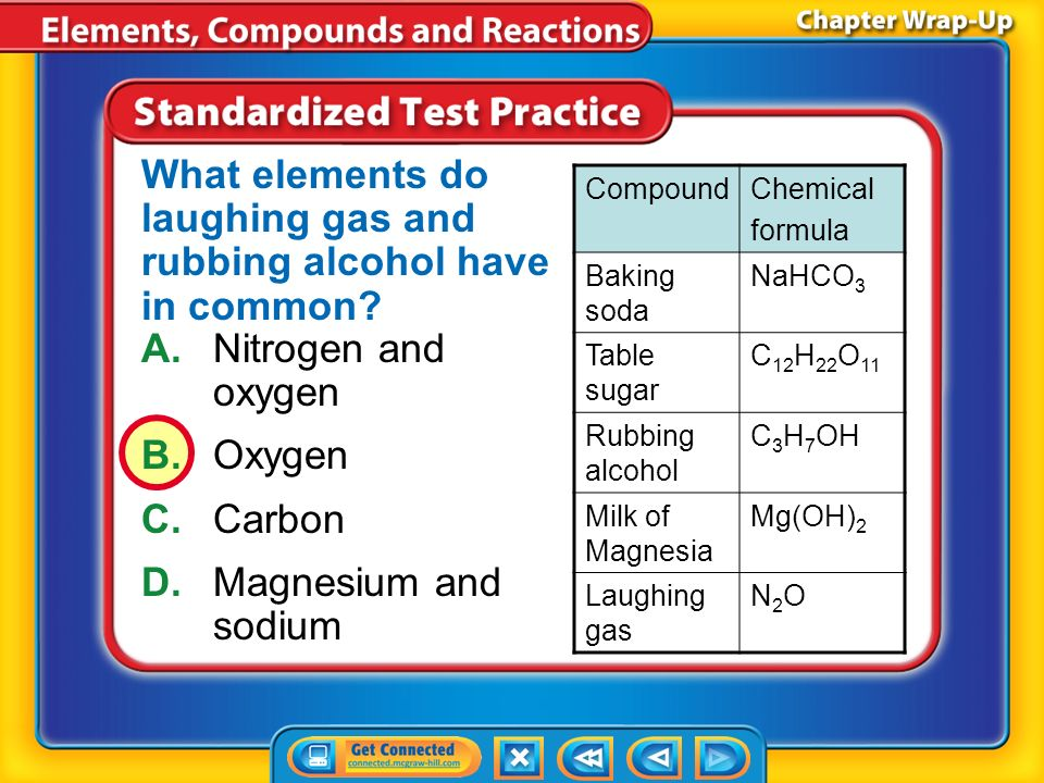 Chapter introduction lesson 1 atoms lesson 2 elements ppt download what elements do laughing gas and rubbing alcohol have in common urtaz Images